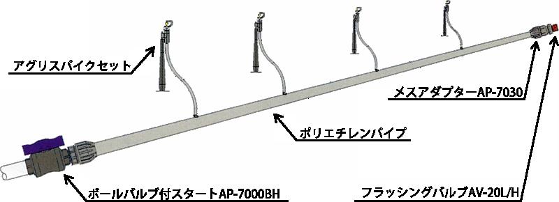 スプリンクラーシステム構造